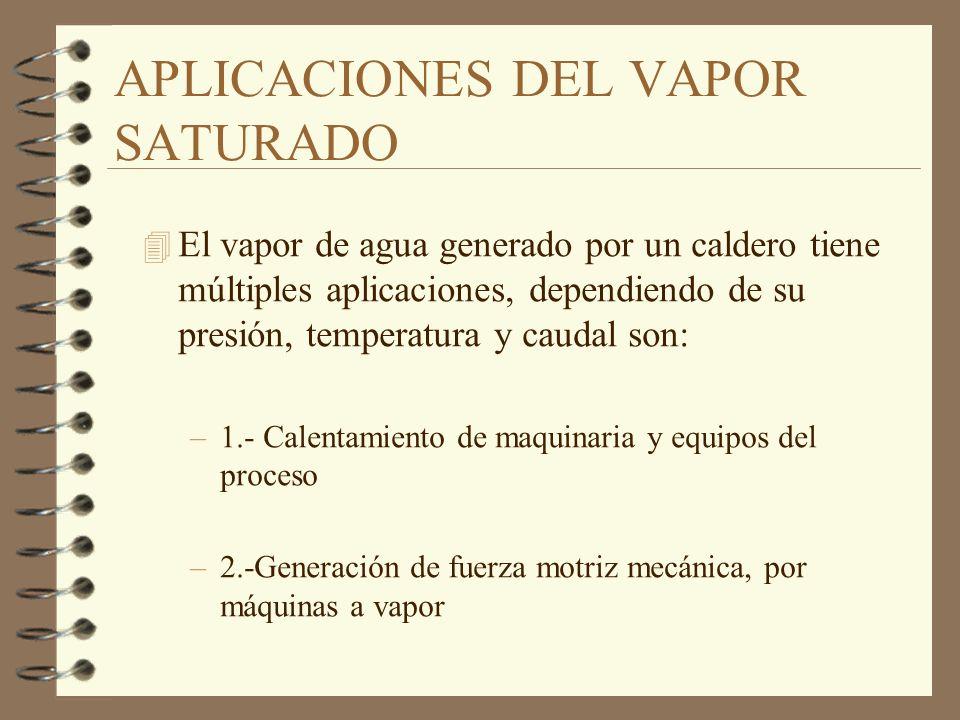 APLICACIONES DEL VAPOR SATURADO –3.- Generación de fuerza motriz mecánica por turbinas –4.- Generación de energía eléctrica por turbinas –5.- Otros usos menores