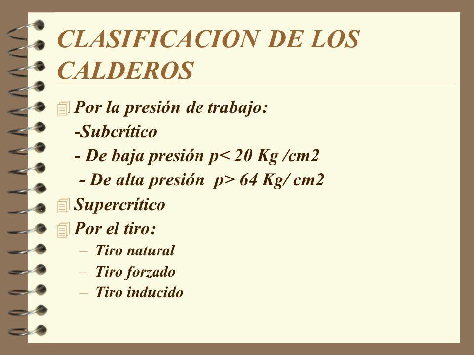 CALDERO PIROTUBULAR