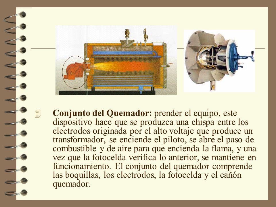 4 Control de nivel del agua: Verifica que el nivel del agua dentro de la caldera sea un nivel seguro para que ésta encienda.