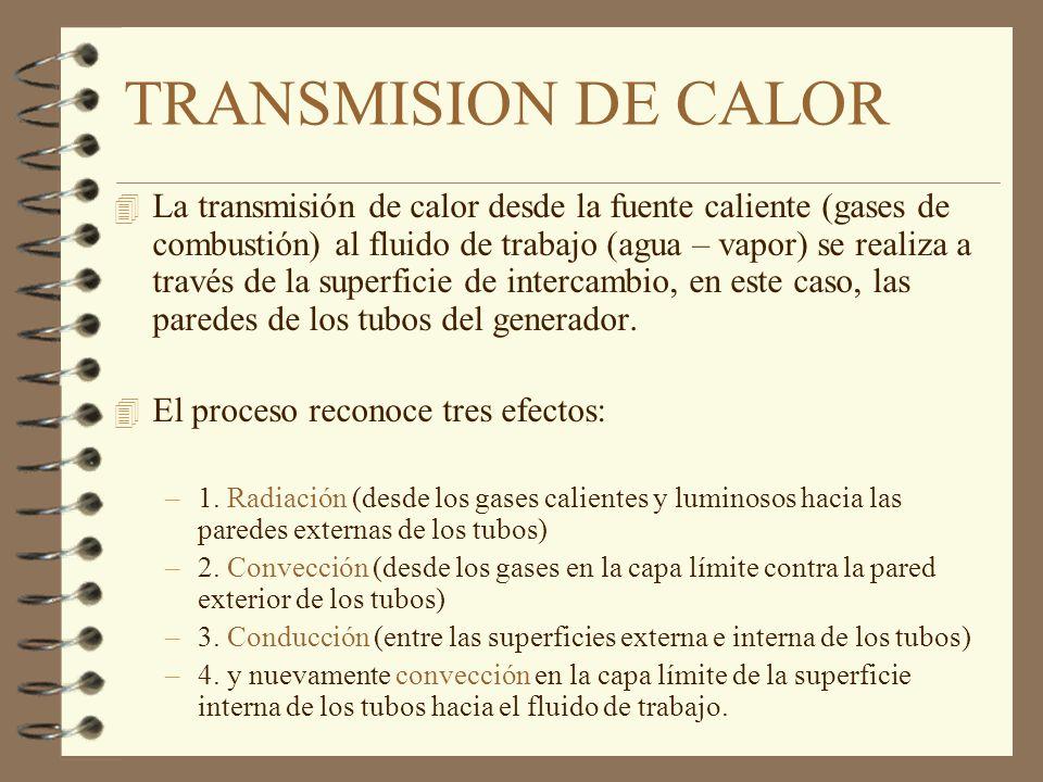 Tiro 4 Es la diferencia entre la presión de la caldera y la presión atmosférica.