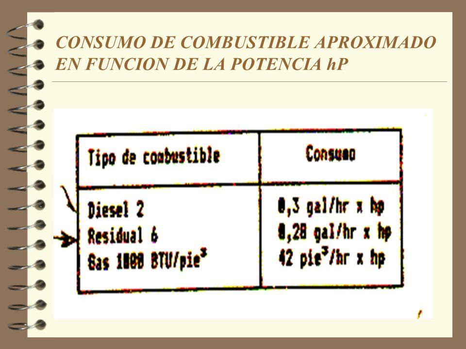PRINCIPAL MEDIDA DE SEGURIDAD EN LOS GENERADORES DE VAPOR (O CALDERAS)