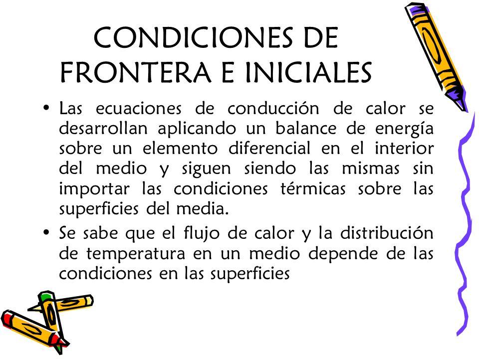 CONDICIONES DE FRONTERA E INICIALES Las ecuaciones de conducción de calor se desarrollan aplicando un balance de energía sobre un elemento diferencial