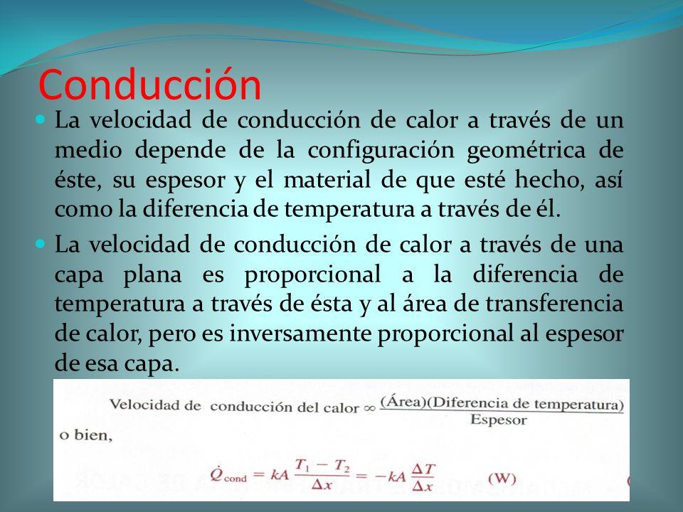 Conducción La velocidad de conducción de calor a través de un medio depende de la configuración geométrica de éste, su espesor y el material de que es