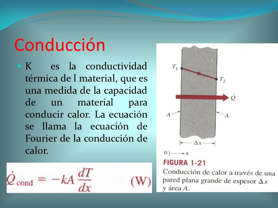 Conducción K es la conductividad térmica de l material, que es una medida de la capacidad de un material para conducir calor. La ecuación se llama la