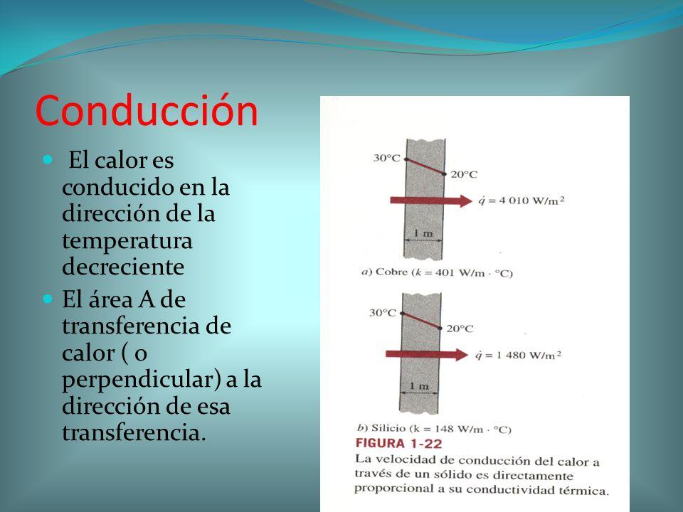 Conducción El calor es conducido en la dirección de la temperatura decreciente El área A de transferencia de calor ( o perpendicular) a la dirección d
