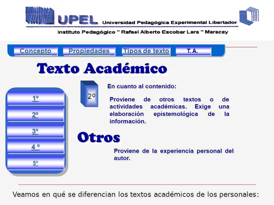 Texto Académico Veamos en qué se diferencian los textos académicos de los personales: 2º Proviene de otros textos o de actividades académicas.