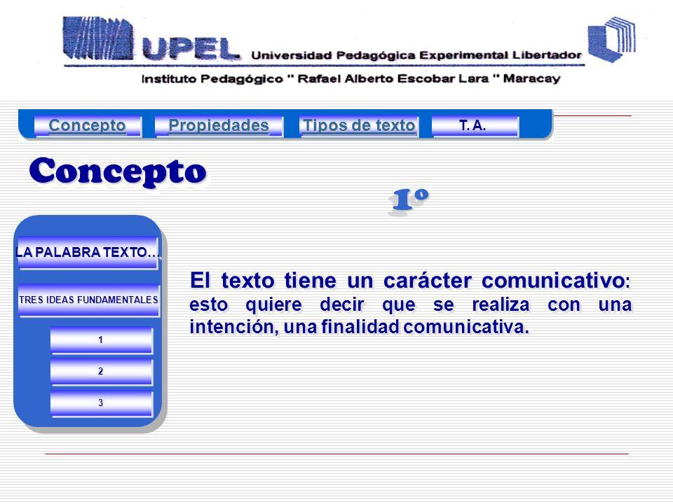 1º1º El texto tiene un carácter comunicativo : esto quiere decir que se realiza con una intención, una finalidad comunicativa.