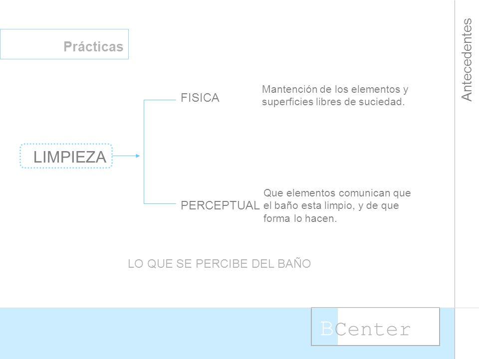 B Center Antecedentes Prácticas LIMPIEZA FISICA Mantención de los elementos y superficies libres de suciedad.