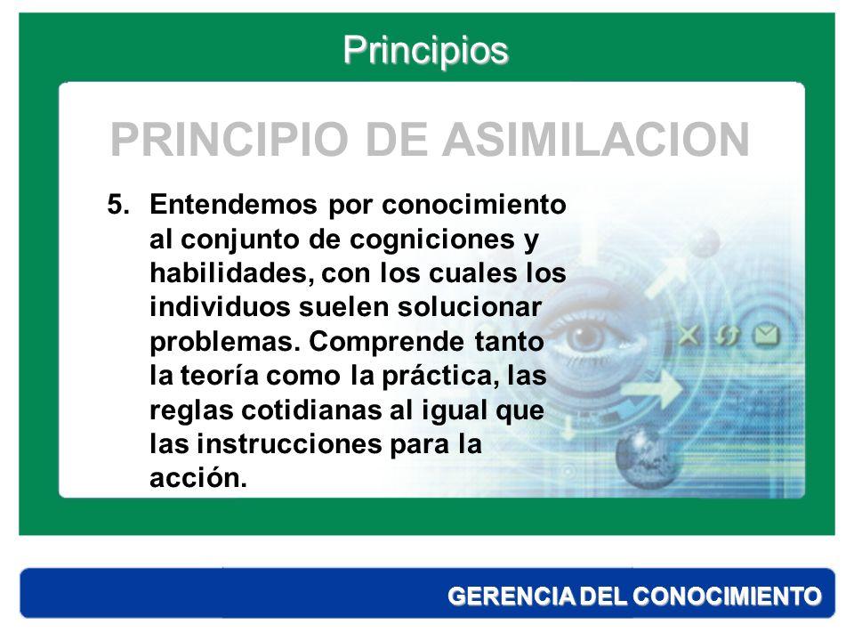 Principios GERENCIA DEL CONOCIMIENTO Impacto de las estrategias de aprendizaje en el desarrollo de competencias.