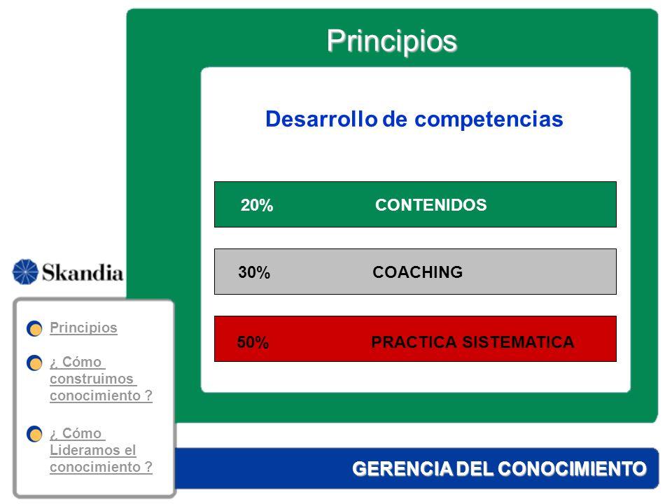 Principios GERENCIA DEL CONOCIMIENTO 6.Conocimiento no es igual a información.