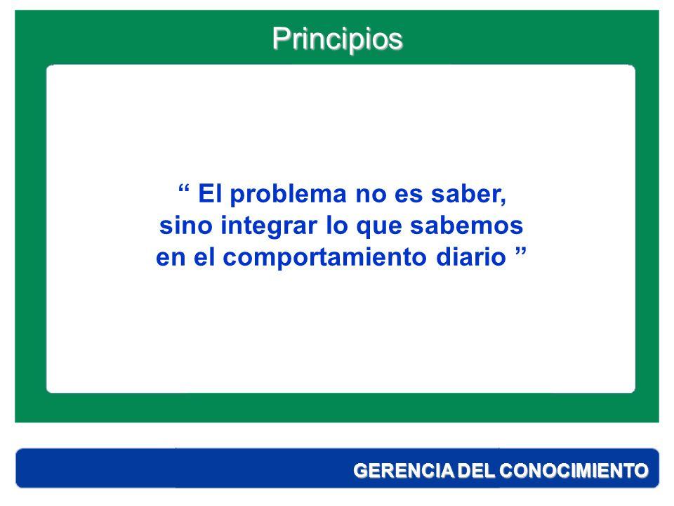 Principios GERENCIA DEL CONOCIMIENTO 7.El éxito de una estrategia de Gestión del Conocimiento depende del compromiso real y patente de la alta dirección....