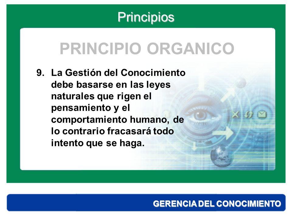 Principios GERENCIA DEL CONOCIMIENTO 10.La confianza es el terreno fértil para hacer posible los múltiples procesos relacionados con el conocimiento: Facilitar Compartir Distribuir Utilizar PRINCIPIO DE CONFIANZA