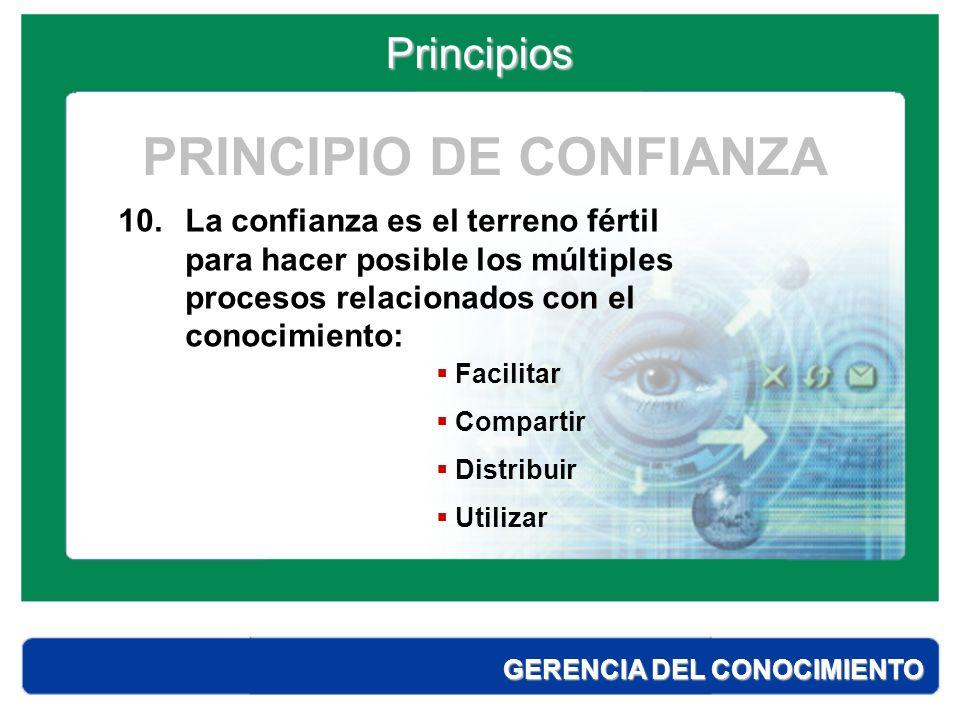 Principios GERENCIA DEL CONOCIMIENTO 11.