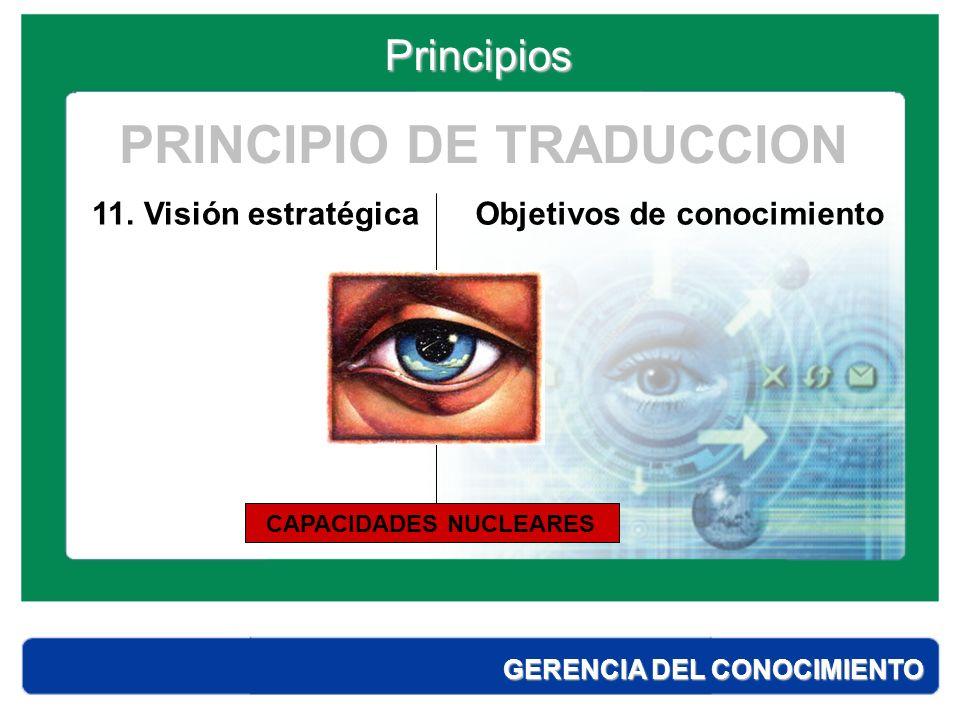 Principios GERENCIA DEL CONOCIMIENTO 12.