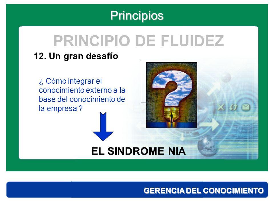 Principios GERENCIA DEL CONOCIMIENTO REFLEXIÓN ¿ Sobrevive usted por sus competencias medulares o por sus productos ?