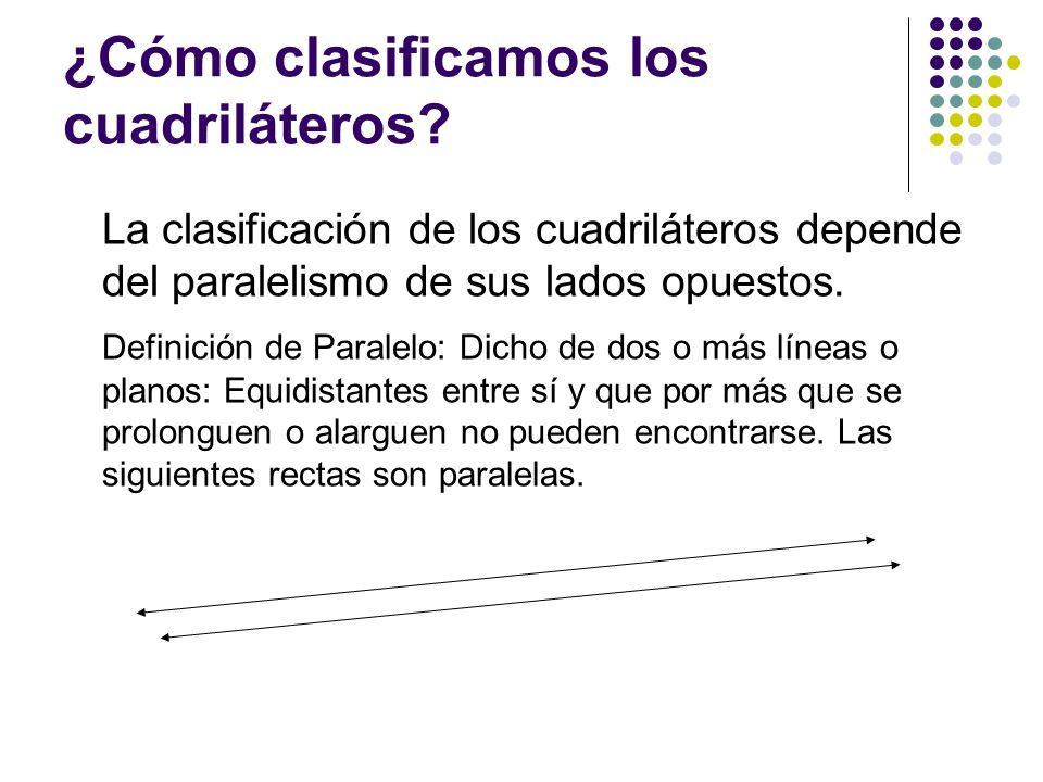 ¿Cómo clasificamos los cuadriláteros? La clasificación de los cuadriláteros depende del paralelismo de sus lados opuestos. Definición de Paralelo: Dic