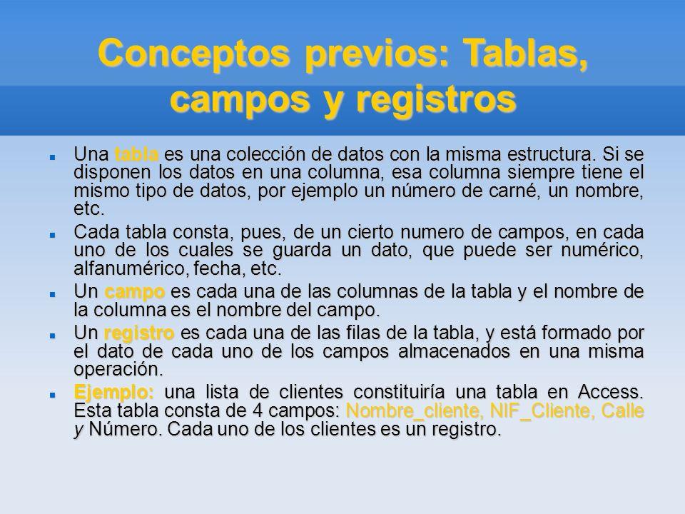 Conceptos previos: Tablas, campos y registros Una tabla es una colección de datos con la misma estructura. Si se disponen los datos en una columna, es