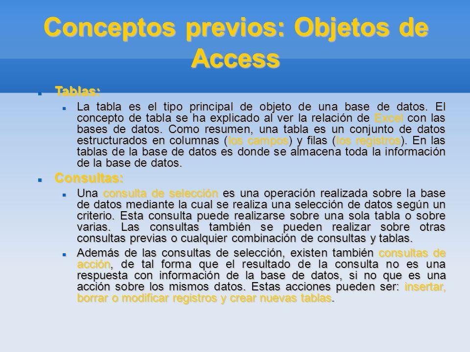 Conceptos previos: Objetos de Access Tablas: Tablas: La tabla es el tipo principal de objeto de una base de datos. El concepto de tabla se ha explicad