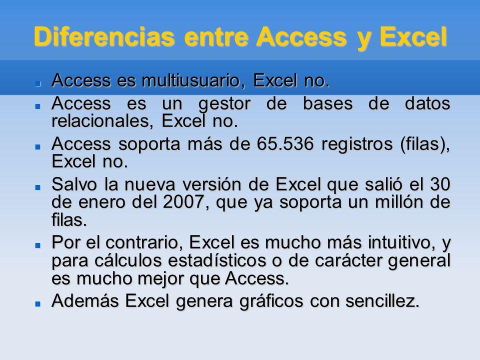 Diferencias entre Access y Excel Access es multiusuario, Excel no. Access es multiusuario, Excel no. Access es un gestor de bases de datos relacionale