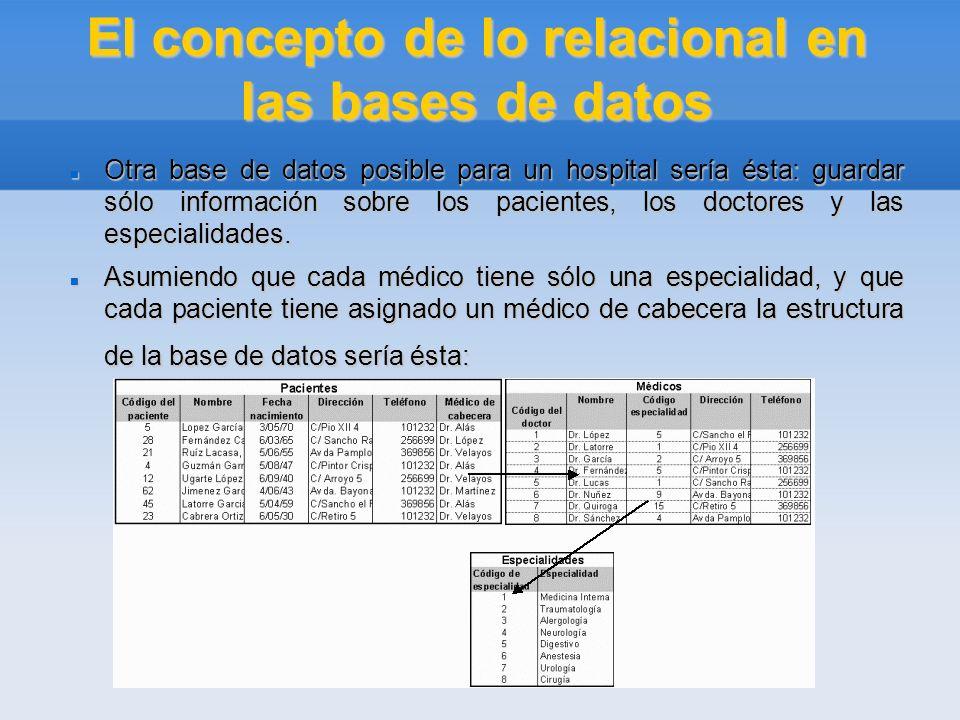 El concepto de lo relacional en las bases de datos Otra base de datos posible para un hospital sería ésta: guardar sólo información sobre los paciente
