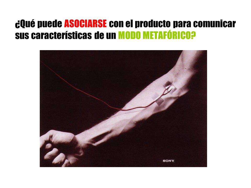 ¿Qué puede ASOCIARSE con el producto para comunicar sus características de un MODO METAFÓRICO?