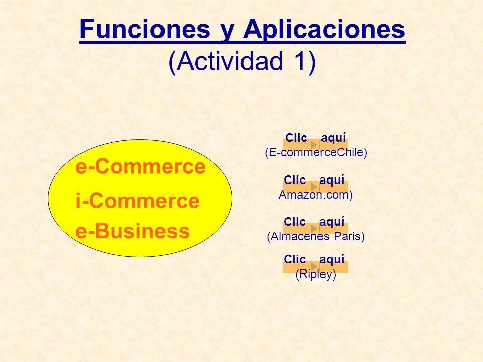 Funciones y Aplicaciones (Actividad 1) Clic aquí (E-commerceChile) Clic aquí Amazon.com) e-Commerce i-Commerce e-Business Clic aquí (Almacenes Paris)