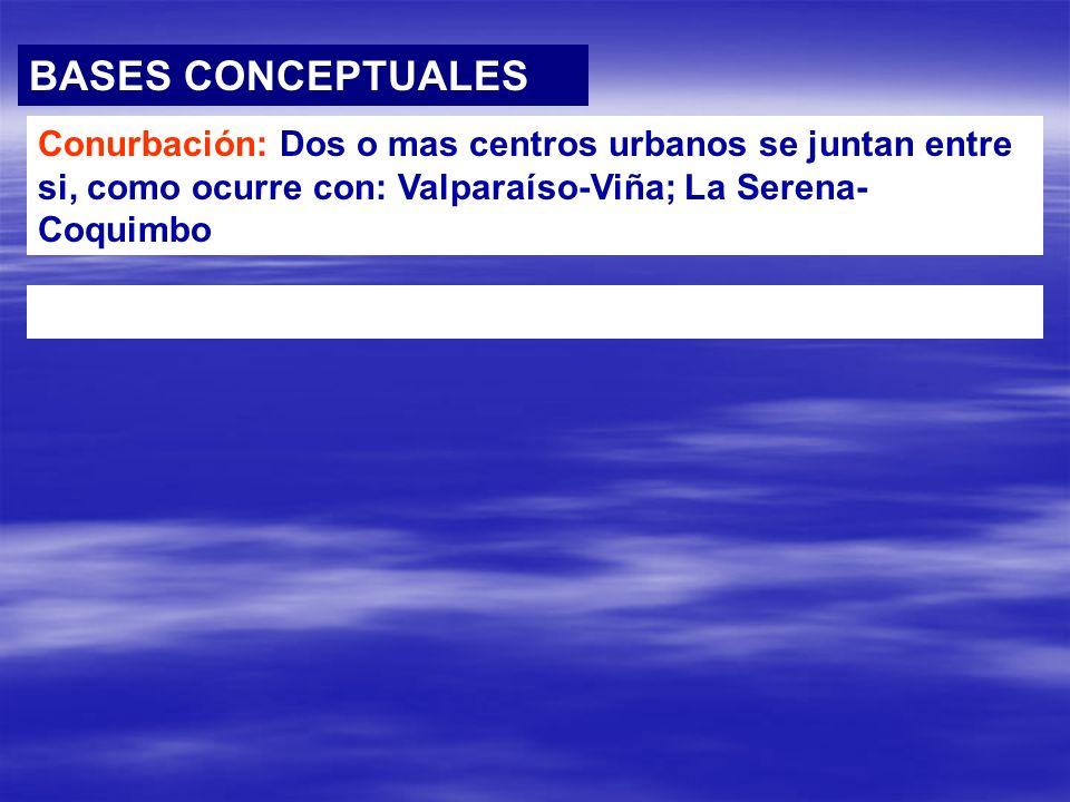 BASES CONCEPTUALES Conurbación: Dos o mas centros urbanos se juntan entre si, como ocurre con: Valparaíso-Viña; La Serena- Coquimbo