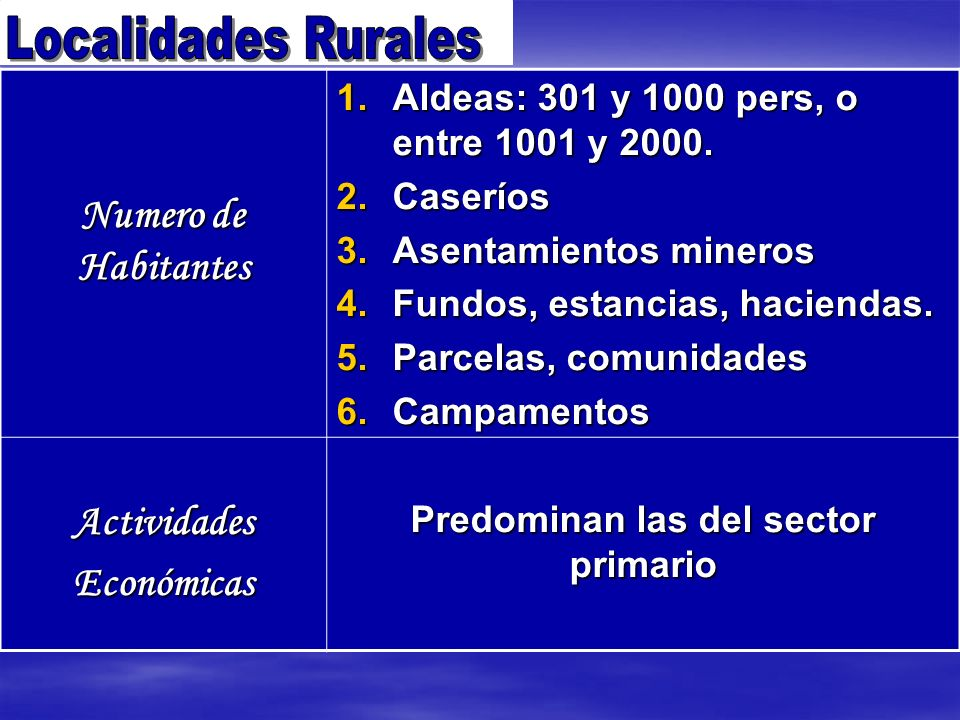 Numero de Habitantes 1.Aldeas: 301 y 1000 pers, o entre 1001 y 2000. 2.Caseríos 3.Asentamientos mineros 4.Fundos, estancias, haciendas. 5.Parcelas, co