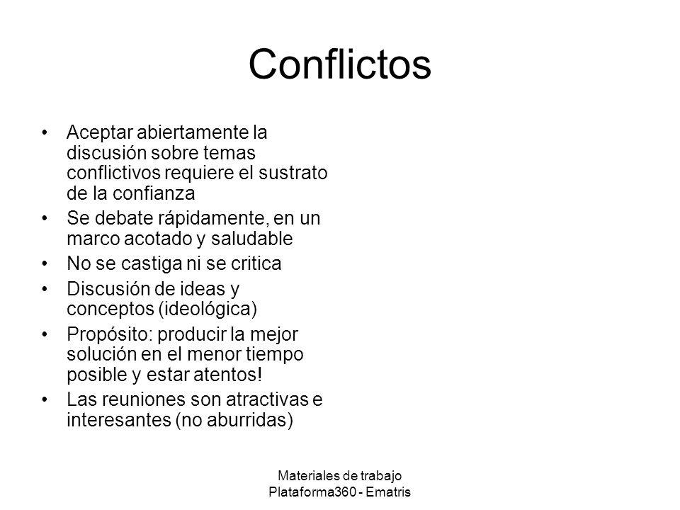 Materiales de trabajo Plataforma360 - Ematris Conflictos Aceptar abiertamente la discusión sobre temas conflictivos requiere el sustrato de la confian
