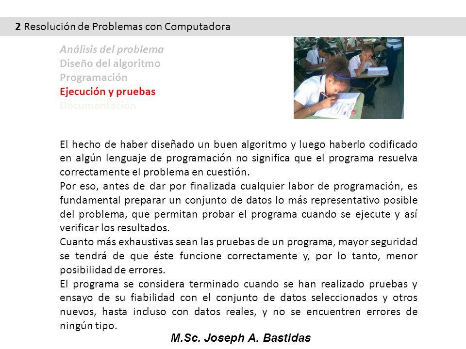 M.Sc. Joseph A. Bastidas Análisis del problema Diseño del algoritmo Programación Ejecución y pruebas Documentación El hecho de haber diseñado un buen