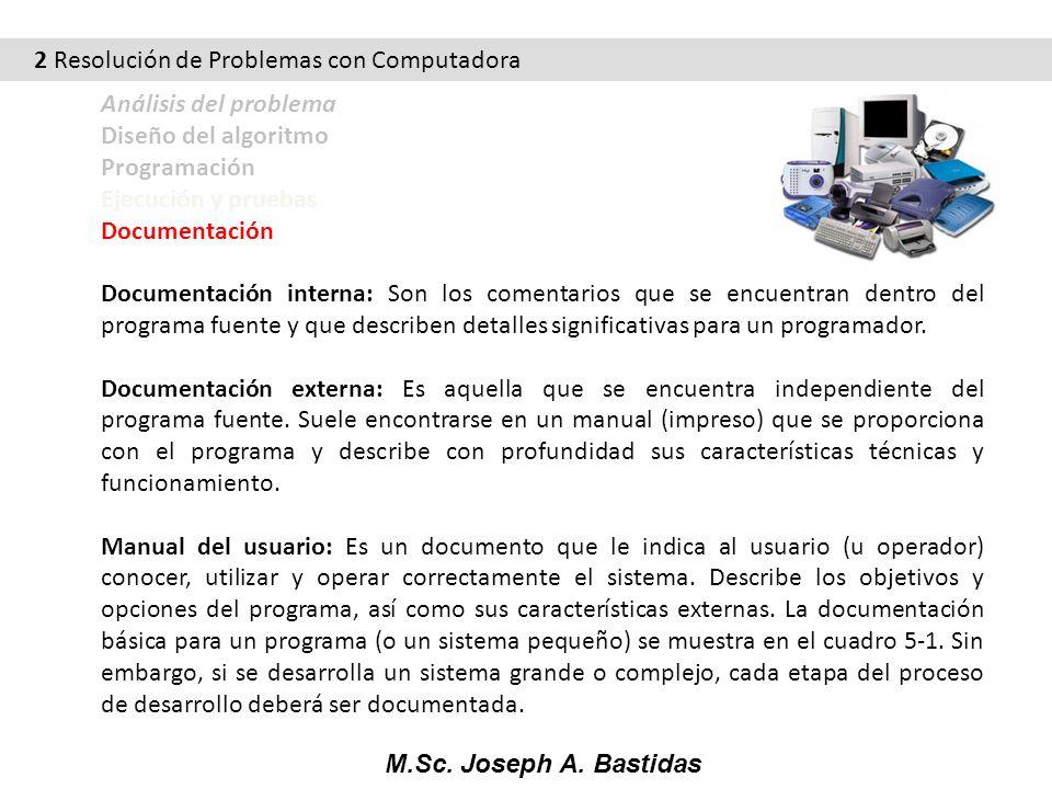 M.Sc. Joseph A. Bastidas Análisis del problema Diseño del algoritmo Programación Ejecución y pruebas Documentación Documentación interna: Son los come
