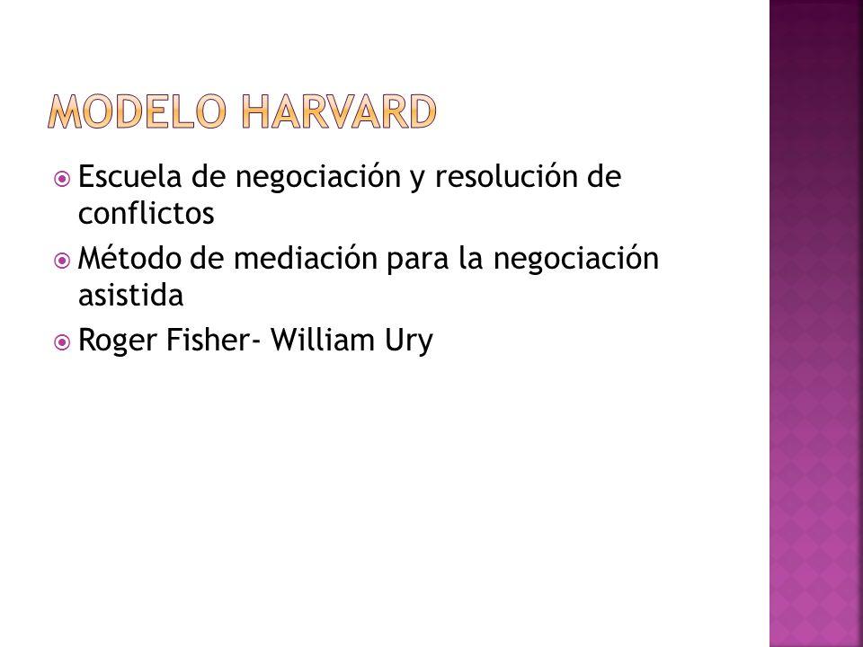 Escuela de negociación y resolución de conflictos Método de mediación para la negociación asistida Roger Fisher- William Ury