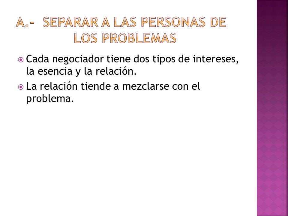 Cada negociador tiene dos tipos de intereses, la esencia y la relación.