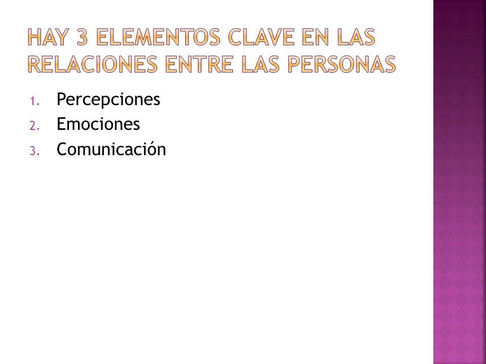 1. Percepciones 2. Emociones 3. Comunicación