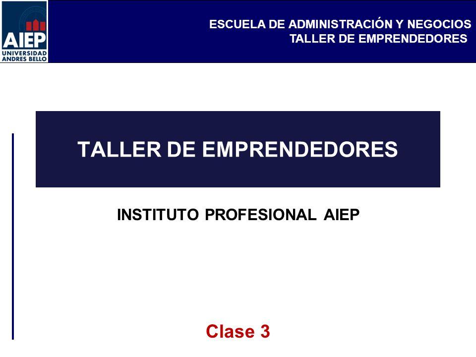 ESCUELA DE ADMINISTRACIÓN Y NEGOCIOS TALLER DE EMPRENDEDORES INSTITUTO PROFESIONAL AIEP Clase 3