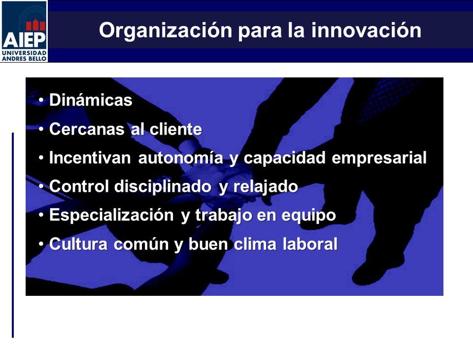 ESCUELA DE ADMINISTRACIÓN Y NEGOCIOS TALLER DE EMPRENDEDORES Organización para la innovación Dinámicas Dinámicas Cercanas al cliente Cercanas al clien