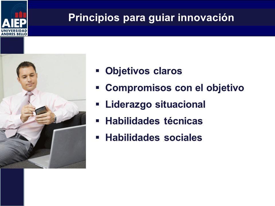 ESCUELA DE ADMINISTRACIÓN Y NEGOCIOS TALLER DE EMPRENDEDORES Principios para guiar innovación Objetivos claros Compromisos con el objetivo Liderazgo s