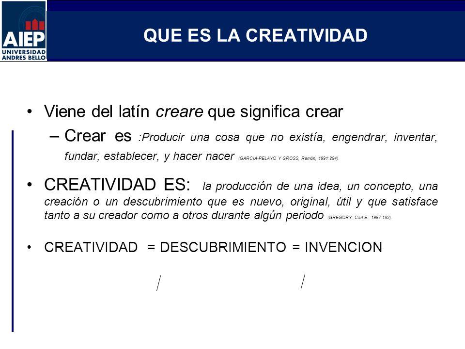 ESCUELA DE ADMINISTRACIÓN Y NEGOCIOS TALLER DE EMPRENDEDORES QUE ES LA CREATIVIDAD Viene del latín creare que significa crear –Crear es :Producir una