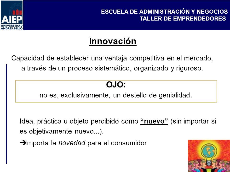 ESCUELA DE ADMINISTRACIÓN Y NEGOCIOS TALLER DE EMPRENDEDORES Innovación Capacidad de establecer una ventaja competitiva en el mercado, a través de un