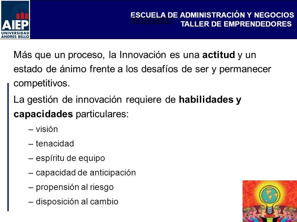 ESCUELA DE ADMINISTRACIÓN Y NEGOCIOS TALLER DE EMPRENDEDORES Innovación Más que un proceso, la Innovación es una actitud y un estado de ánimo frente a