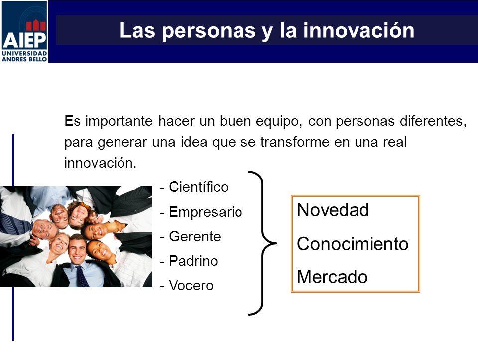 ESCUELA DE ADMINISTRACIÓN Y NEGOCIOS TALLER DE EMPRENDEDORES Las personas y la innovación - Padrino: persona mayor, experimentado, patrocina proyecto dentro de la empresa, apoya y entrena a los subordinados.