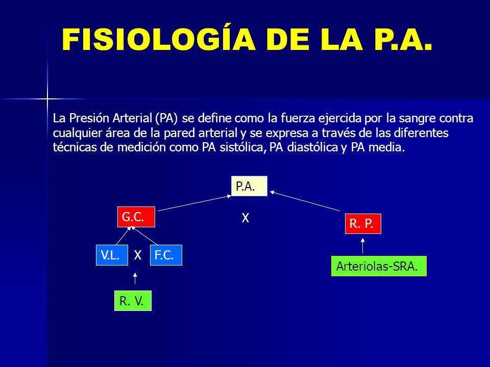 La Presión Arterial (PA) se define como la fuerza ejercida por la sangre contra cualquier área de la pared arterial y se expresa a través de las difer