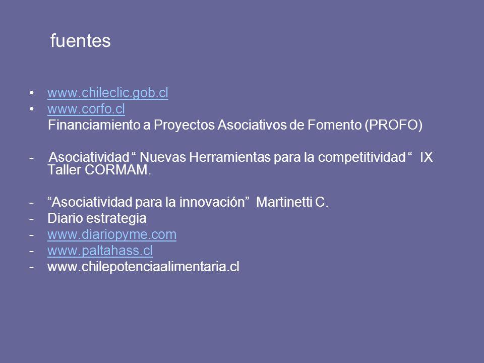 fuentes www.chileclic.gob.cl www.corfo.cl Financiamiento a Proyectos Asociativos de Fomento (PROFO) - Asociatividad Nuevas Herramientas para la compet