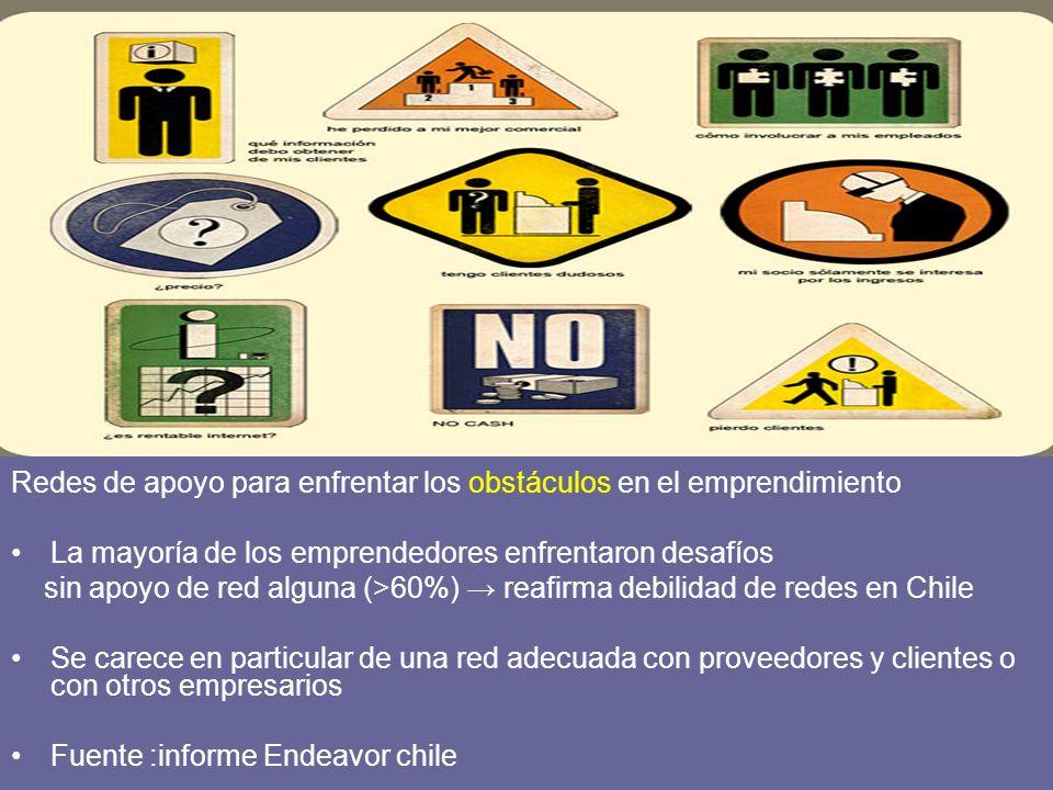 fuentes www.chileclic.gob.cl www.corfo.cl Financiamiento a Proyectos Asociativos de Fomento (PROFO) - Asociatividad Nuevas Herramientas para la competitividad IX Taller CORMAM.