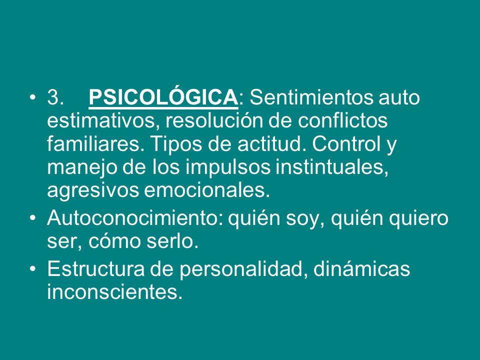 3. PSICOLÓGICA: Sentimientos auto estimativos, resolución de conflictos familiares. Tipos de actitud. Control y manejo de los impulsos instintuales, a