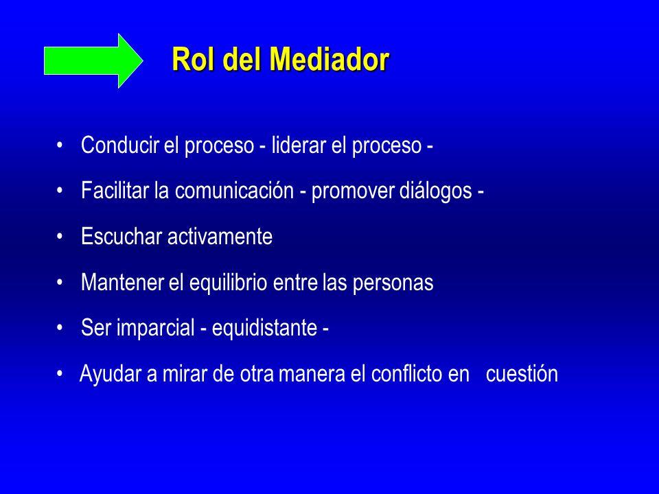 Rol del Mediador Conducir el proceso - liderar el proceso - Facilitar la comunicación - promover diálogos - Escuchar activamente Mantener el equilibri