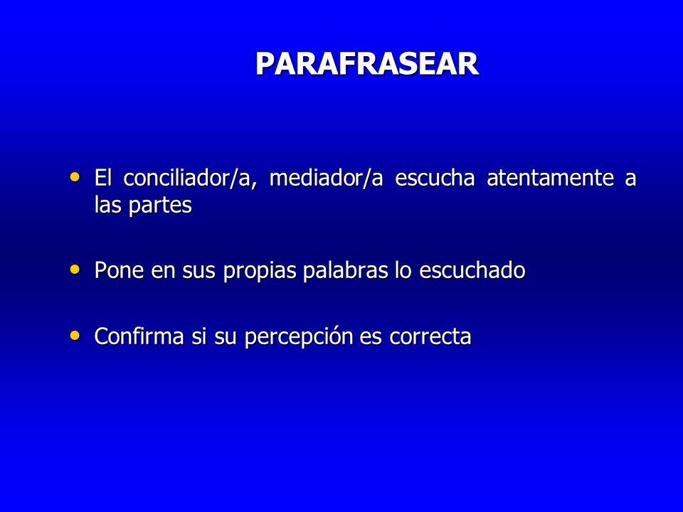 PARAFRASEAR El conciliador/a, mediador/a escucha atentamente a las partes El conciliador/a, mediador/a escucha atentamente a las partes Pone en sus pr