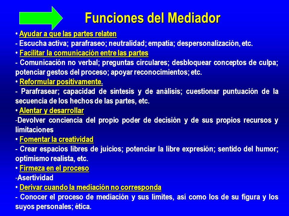 Funciones del Mediador Ayudar a que las partes relaten - Escucha activa; parafraseo; neutralidad; empatía; despersonalización, etc. Facilitar la comun