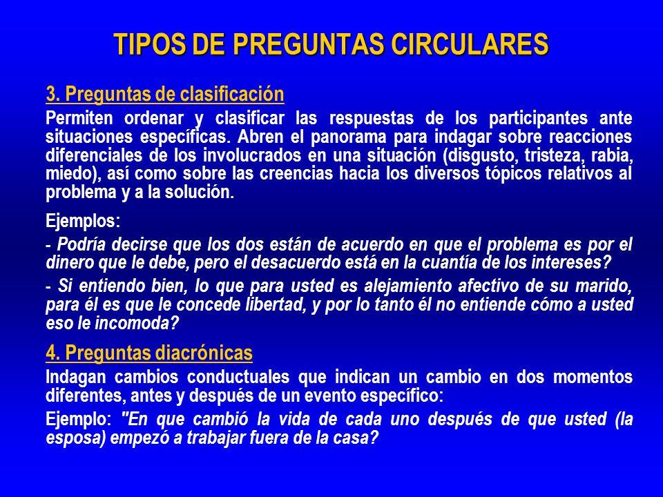 TIPOS DE PREGUNTAS CIRCULARES 3. Preguntas de clasificación Permiten ordenar y clasificar las respuestas de los participantes ante situaciones específ