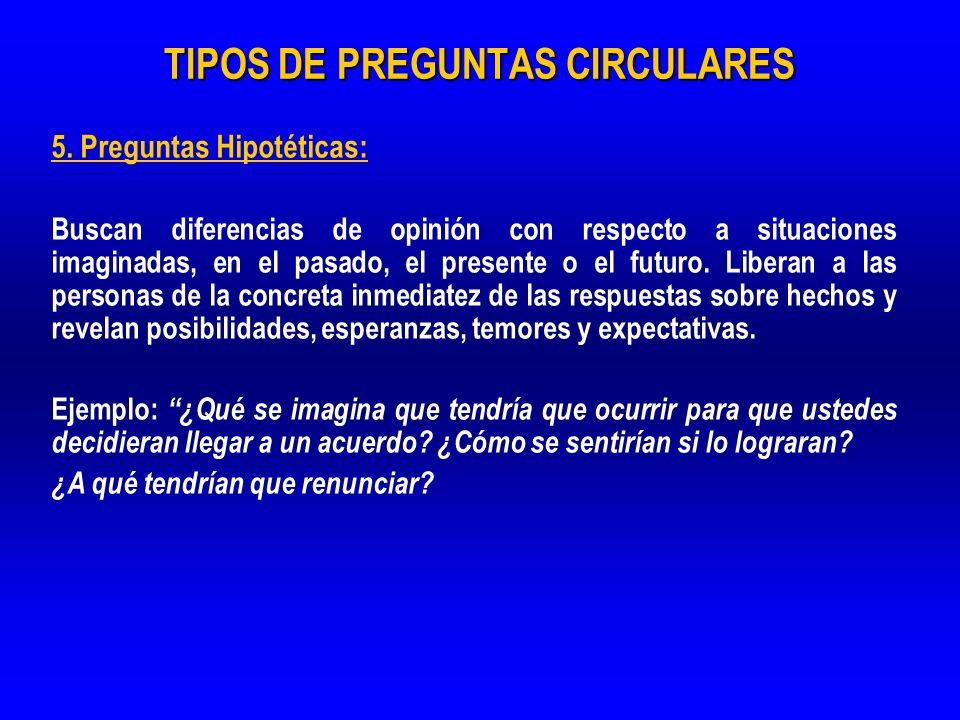 TIPOS DE PREGUNTAS CIRCULARES 5. Preguntas Hipotéticas: Buscan diferencias de opinión con respecto a situaciones imaginadas, en el pasado, el presente